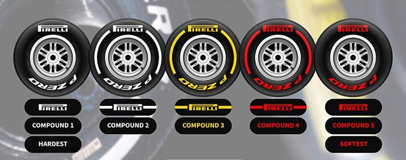 Những điều đặc biệt của lốp xe đua F1