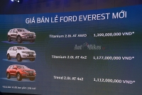ford everest 2019 gia cao nhat 14 ty dong doi dau toyota fortuner