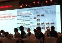 6 mau xe may duoc mong cho nam 2018