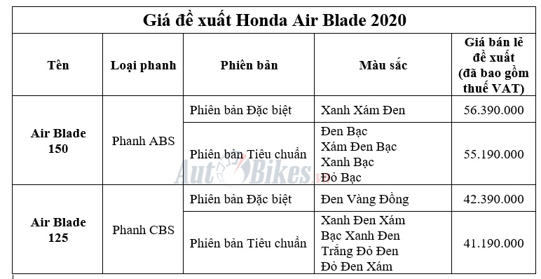 honda air blade 150 abs gia 55 trie u do ng