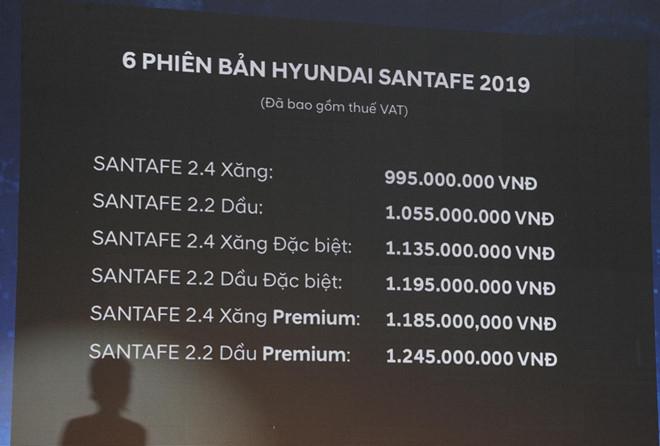 chi tiet 6 phien ban hyundai santa fe 2019