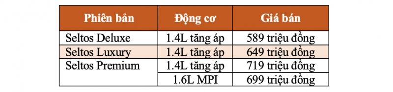 thaco ngung nhan coc kia seltos premium 16l