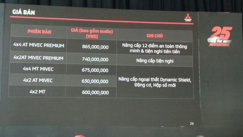 video danh gia nhanh mitsubishi triton 2020 gia tu 600 trieu