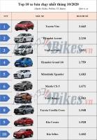 10 ô tô bán chạy nhất Việt Nam tháng 10: Toyota Vios dẫn đầu