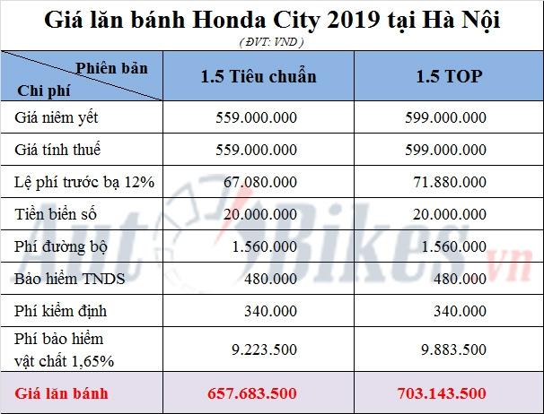 gia lan banh honda city 2019