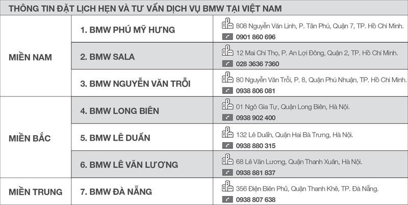 xe bmw mini duoc cham soc ngoai that mien phi dip cuoi nam