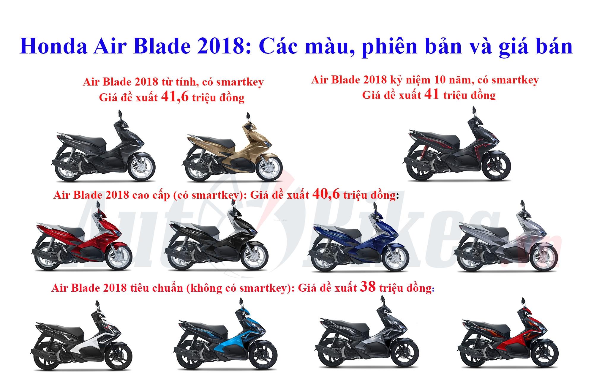 chi tiet 4 phien ban honda air blade 2018