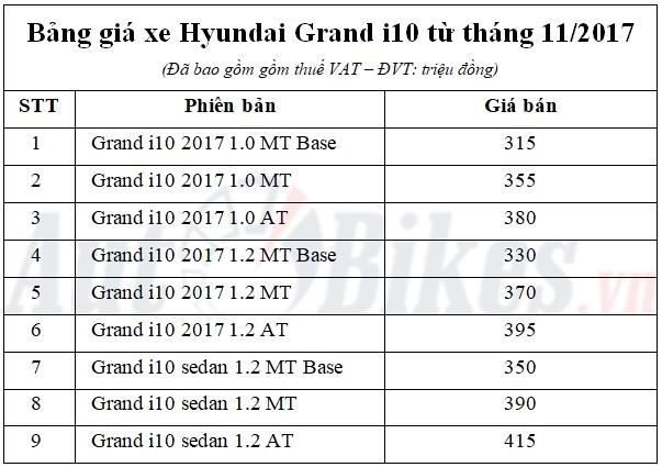 hyundai grand i10 bat ngo giam gia den 40 trieu dong